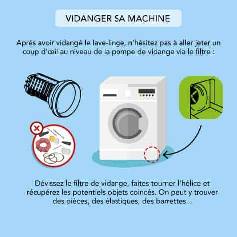 Nettoyer le filtre de vidange