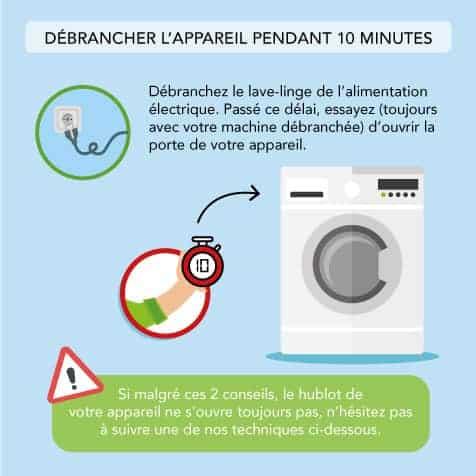 Débrancher la machine à laver et attendre 10 minutes