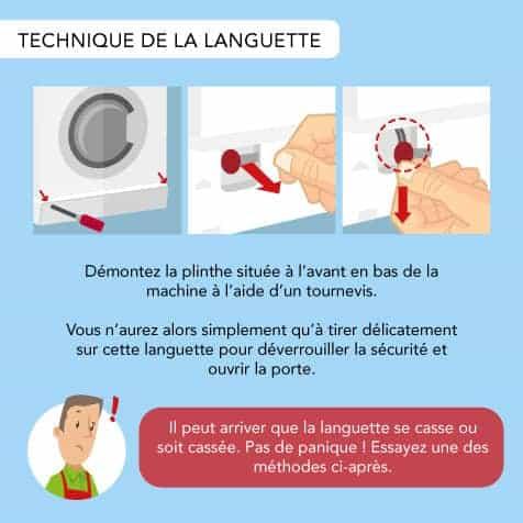 Technique de la languette pour débloquer la porte du lave-linge