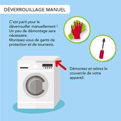 Déverrouillage manuel de la porte du lave-linge