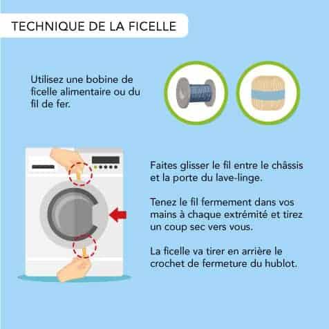 Déblocage porte du lave-linge : technique de la ficelle