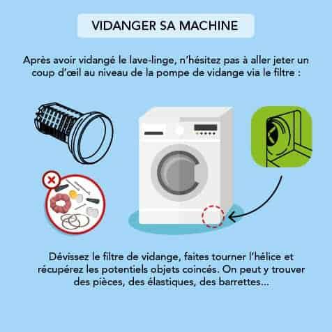 Nettoyer le filtre de vidange du lave-linge