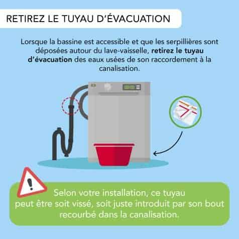 Retirez le tuyau d'évacuation