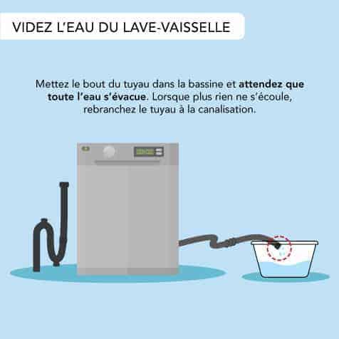 Videz l'eau du lave-vaisselle