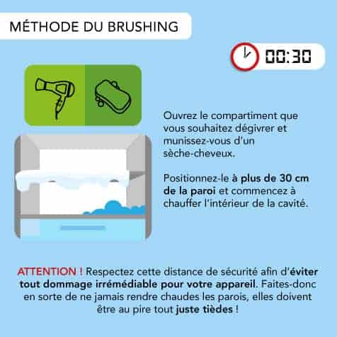 Méthode du brushing