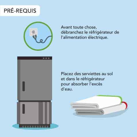 Pré-requis pour débuter le dégivrage de son frigo