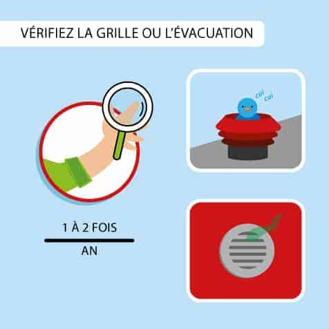 Vérifier la grille ou l'évacuation