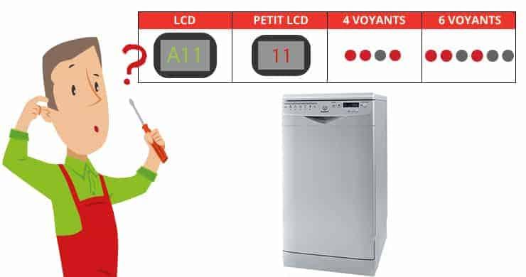 code panne f11 lave vaisselle indesit