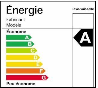 Exemple étiquette énergie Lave-vaisselle