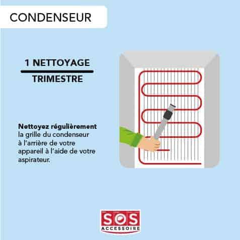 Comment nettoyer le condenseur