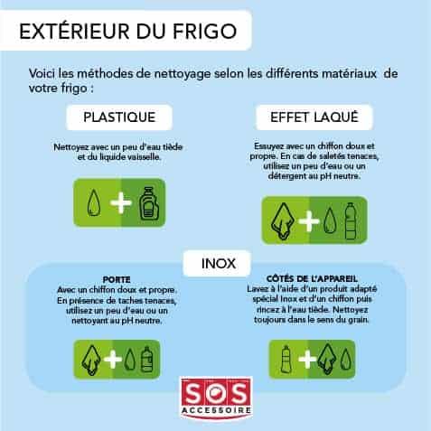 Comment nettoyer l'extérieur de votre frigo
