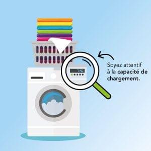 Respectez la charge conseillée sur votre lave-linge