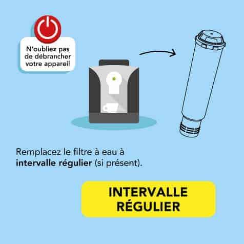 Remplacer le filtre de la machine à expresso à intervalle régulier