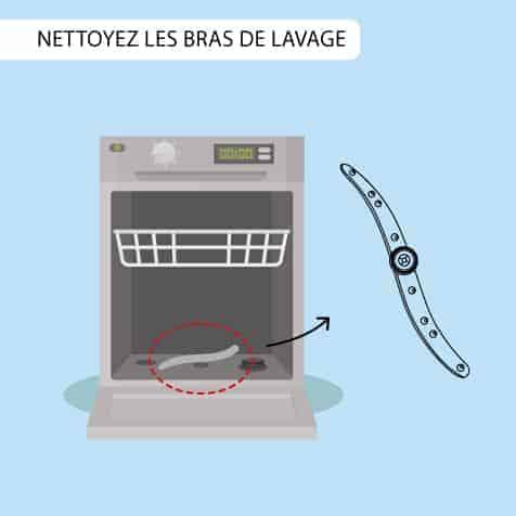 nettoyer-bras-lavage