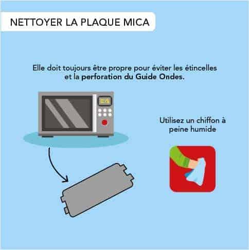 Nettoyage de la plaque Mica