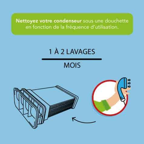 Nettoyer le condensateur